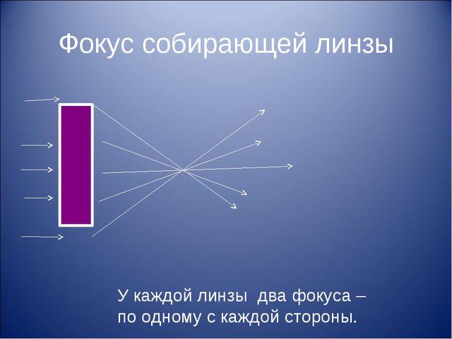 Фокус собирающей линзы У каждой линзы два фокуса – по одному с каждой стороны.
