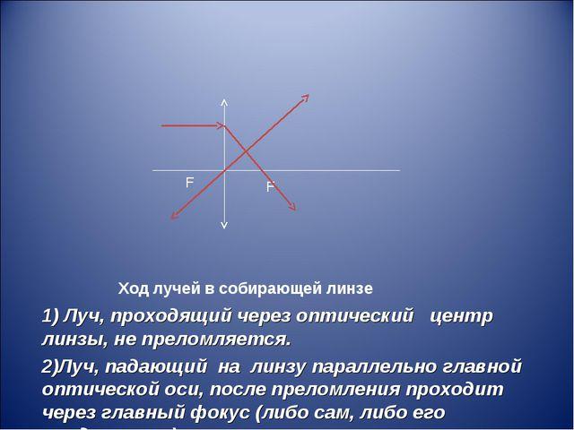 Ход лучей в собирающей линзе 1) Луч, проходящий через оптический центр линзы,...
