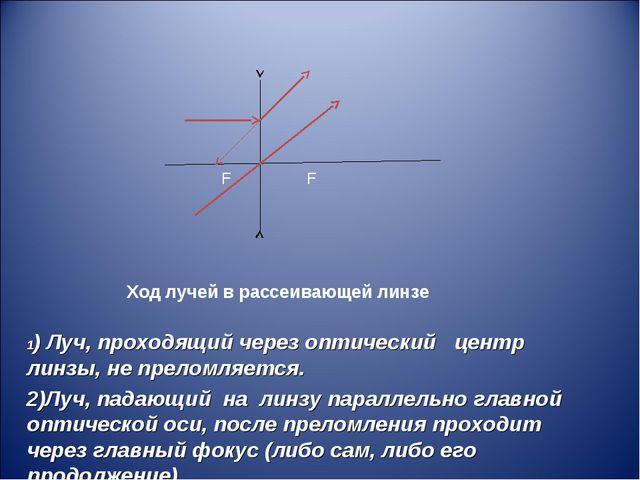 Ход лучей в рассеивающей линзе 1) Луч, проходящий через оптический центр линз...
