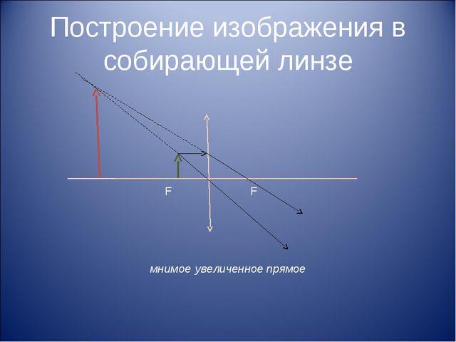 Построение изображения в собирающей линзе мнимое увеличенное прямое F F