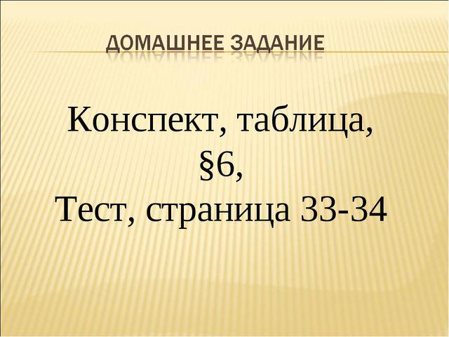 Конспект, таблица, §6, Тест, страница 33-34