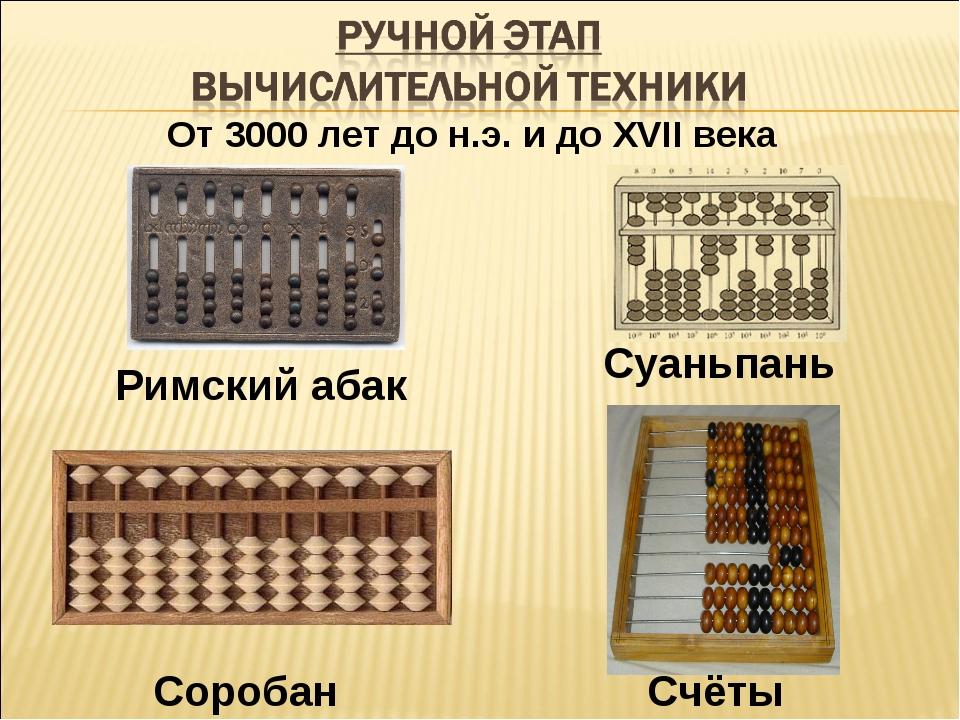 От 3000 лет до н.э. и до XVII века Римский абак Суаньпань Соробан Счёты