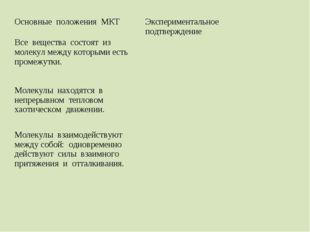 Основные положения МКТЭкспериментальное подтверждение Все вещества состоят и