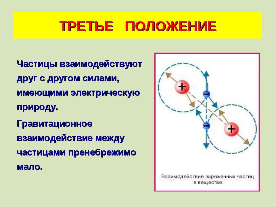 Частицы взаимодействуют друг с другом силами, имеющими электрическую природу....