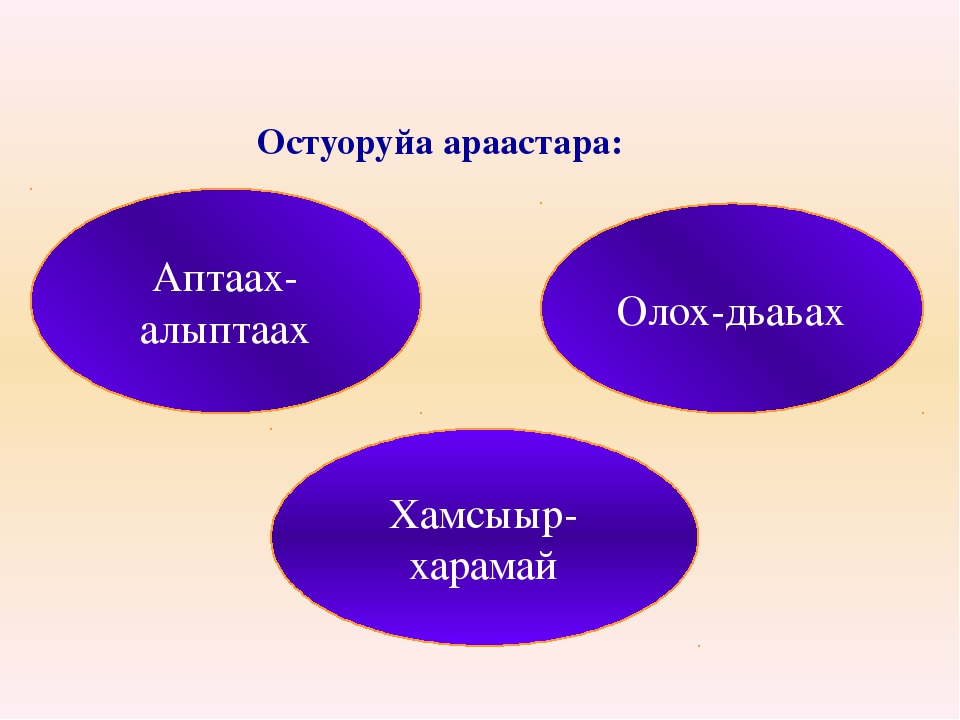 Остуоруйа араастара: Аптаах-алыптаах Хамсыыр-харамай Олох-дьаьах