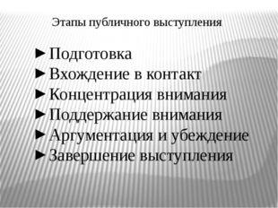 Этапы публичного выступления Подготовка Вхождение в контакт Концентрация вним