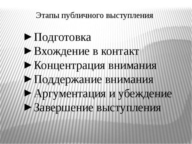 Этапы публичного выступления Подготовка Вхождение в контакт Концентрация вним...