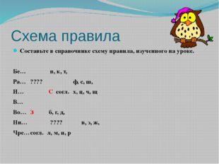 Схема правила Составьте в справочнике схему правила, изученного на уроке.  Б