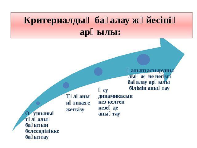 Критериалдық бағалау жүйесінің арқылы: