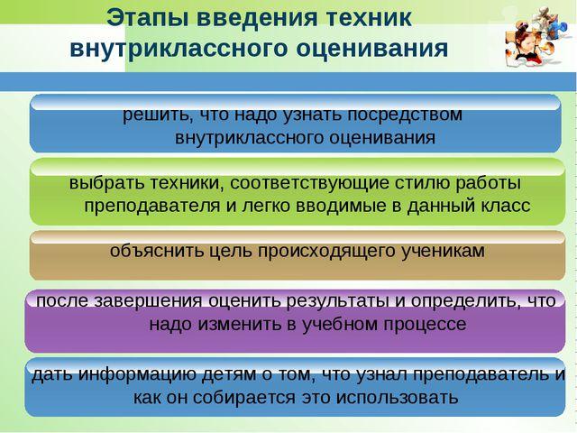 Этапы введения техник внутриклассного оценивания решить, что надо узнать поср...
