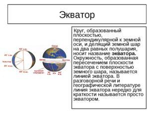 Экватор Круг, образованный плоскостью, перпендикулярной к земной оси, и делящ