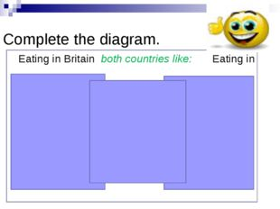 Eating in Britain both countries like: Complete the diagram. Eating in Kaz