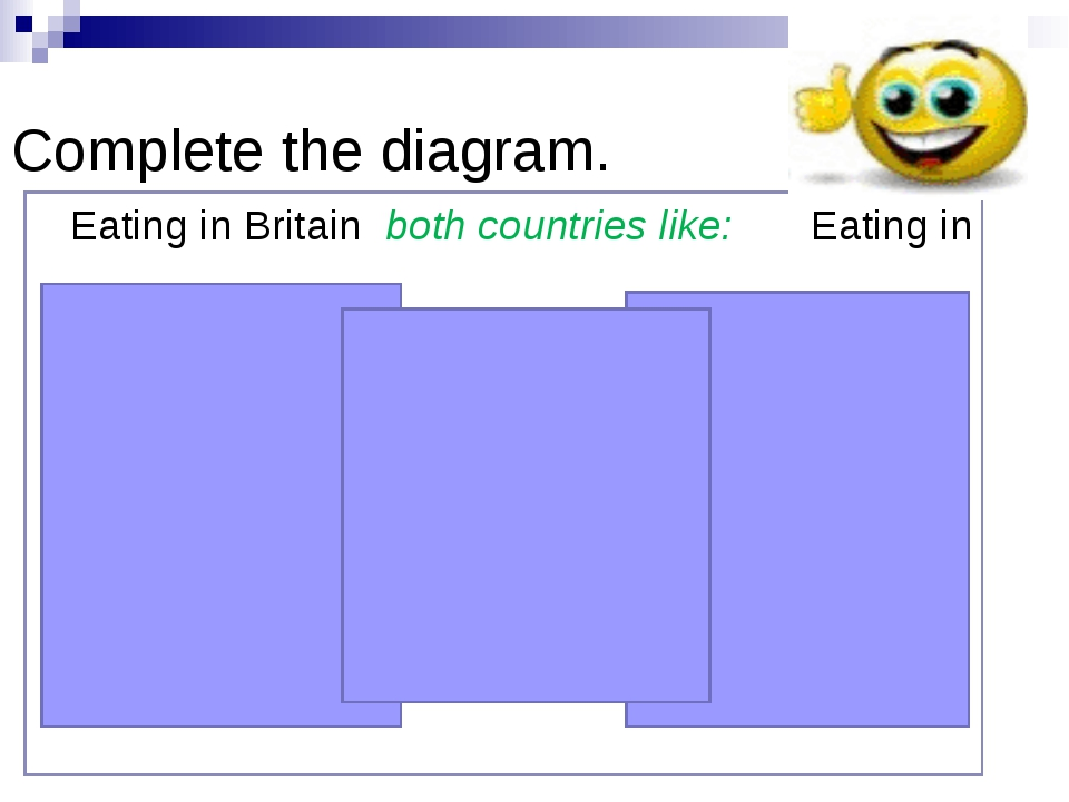 Eating in Britain both countries like: Complete the diagram. Eating in Kaz...