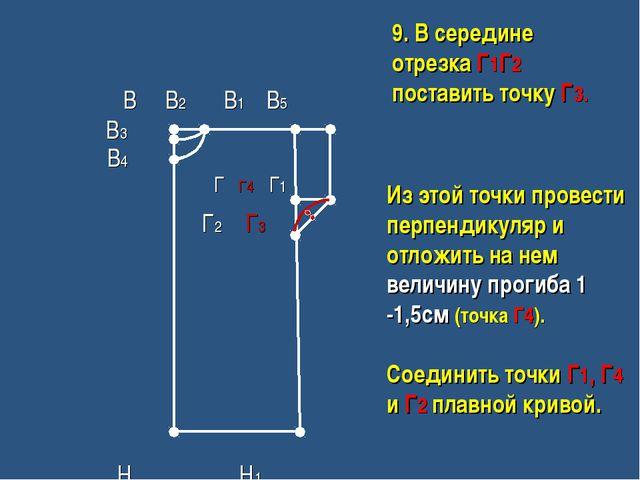 Из этой точки провести перпендикуляр и отложить на нем величину прогиба 1 -1,...