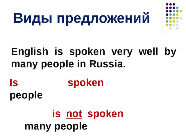 Виды предложений English is spoken very well by many people in Russia. Is Eng...