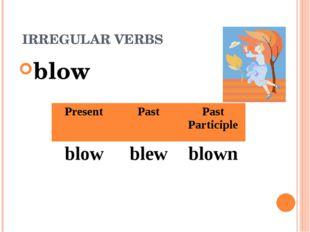 IRREGULAR VERBS blow Present Past Past Participle blow blew blown