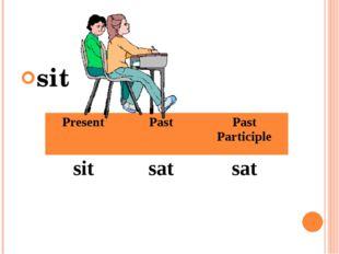 sit Present Past Past Participle sit sat sat