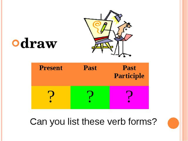 draw Can you list these verb forms? Present Past Past Participle ? ? ?