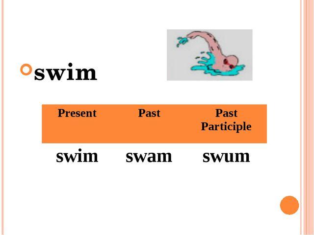 swim Present Past Past Participle swim swam swum