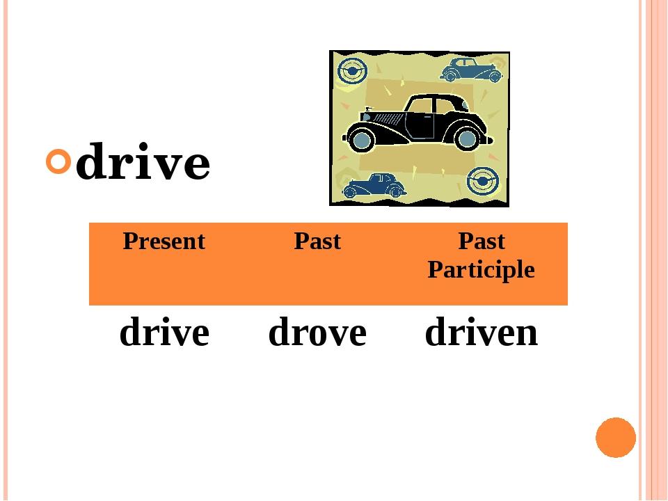 drive Present Past Past Participle drive drove driven