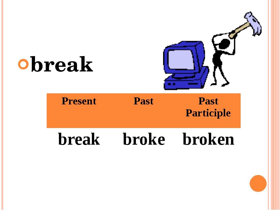 break Present Past Past Participle break broke broken