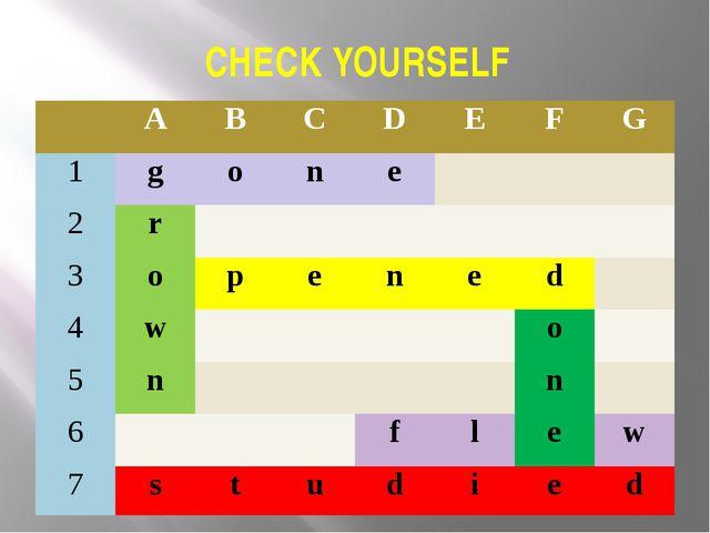 CHECK YOURSELF A B C D E F G 1 g o n e 2 r 3 o p e n e d 4 w o 5 n n 6 f l e...