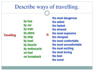 Describe ways of travelling. Travelling by bus by car by train by plane by sh