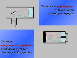 Телескоп – зеркально – линзовый – комбинация зеркал (телескоп Максутова). Тел