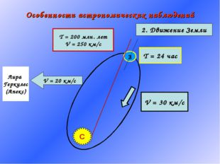 Особенности астрономических наблюдений з Т = 24 час Т = 200 млн. лет V = 250