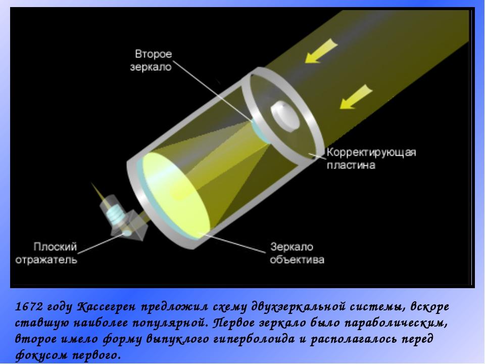 1672 году Кассегрен предложил схему двухзеркальной системы, вскоре ставшую на...