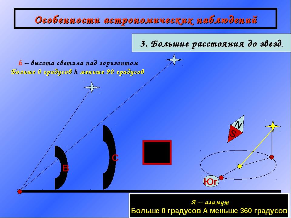 C B h – высота светила над горизонтом Больше 0 градусов h меньше 90 градусов...