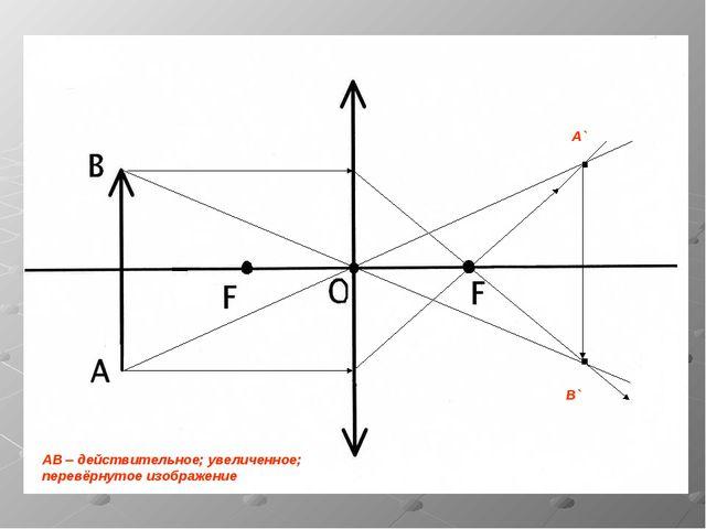 АВ – действительное; увеличенное; перевёрнутое изображение А` В`