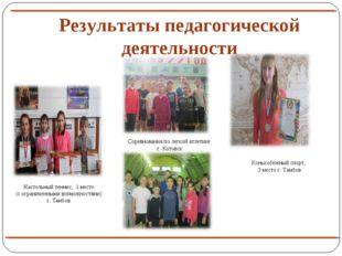 Результаты педагогической деятельности Настольный теннис, 1 место (с ограниче