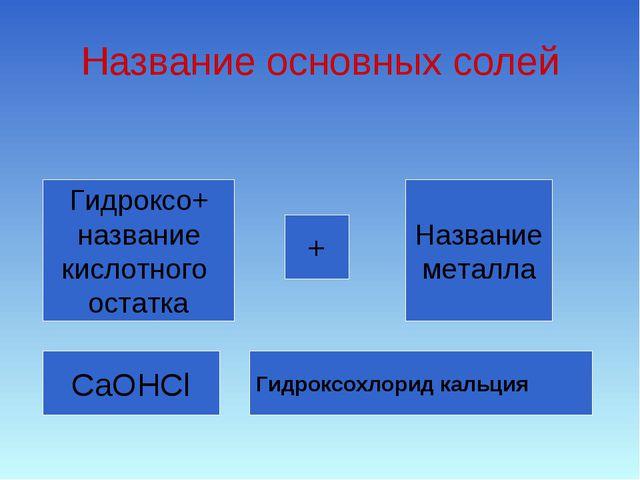 Название основных солей Гидроксо+ название кислотного остатка + Название мета...