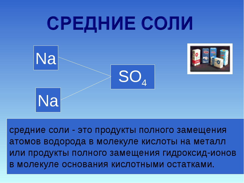 H H SO4 Na Na Na2SO4 2Na+ +SO42- средние соли - это продукты полного замещени...