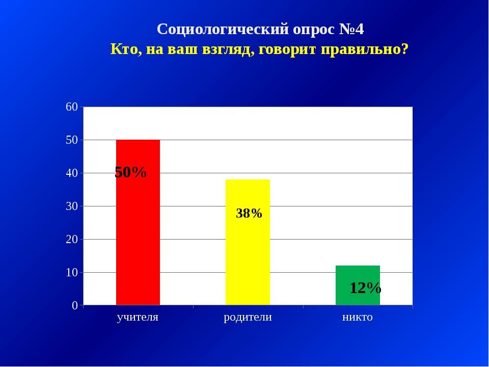 Социологический опрос №4 Кто, на ваш взгляд, говорит правильно?