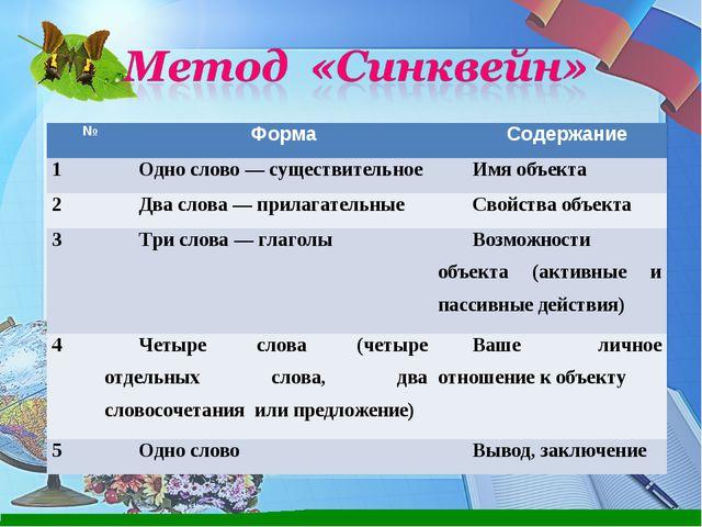 №ФормаСодержание 1Одно слово — существительноеИмя объекта 2Два слова — п...