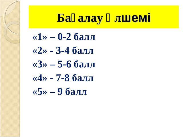 Бағалау өлшемі «1» – 0-2 балл «2» - 3-4 балл «3» – 5-6 балл «4» - 7-8 балл «5...