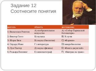 Задание 12 Соотнесите понятия деятельобластьдостижение 1) Вильгельм Рентген