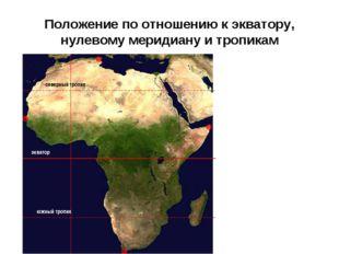 Положение по отношению к экватору, нулевому меридиану и тропикам экватор эква