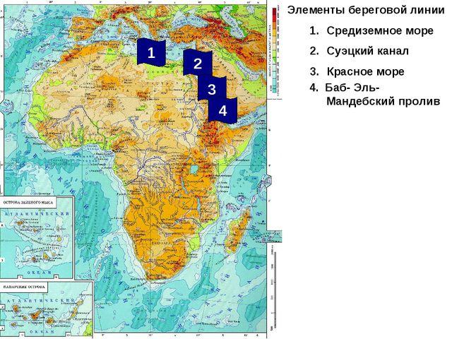 Элементы береговой линии Средиземное море Суэцкий канал Красное море 2 3 1 4...