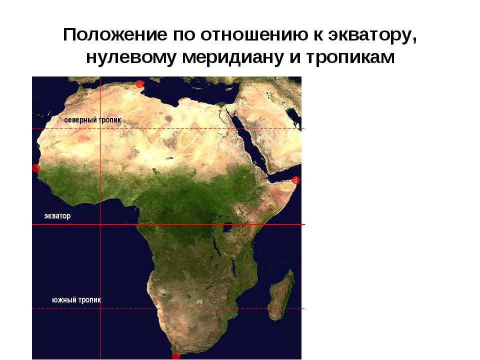 Положение по отношению к экватору, нулевому меридиану и тропикам экватор эква...