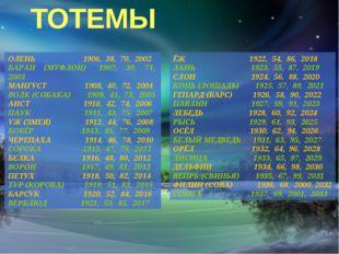 ОЛЕНЬ           1906, 38, 70, 2002 БАРАН (МУФЛОН) 1907,
