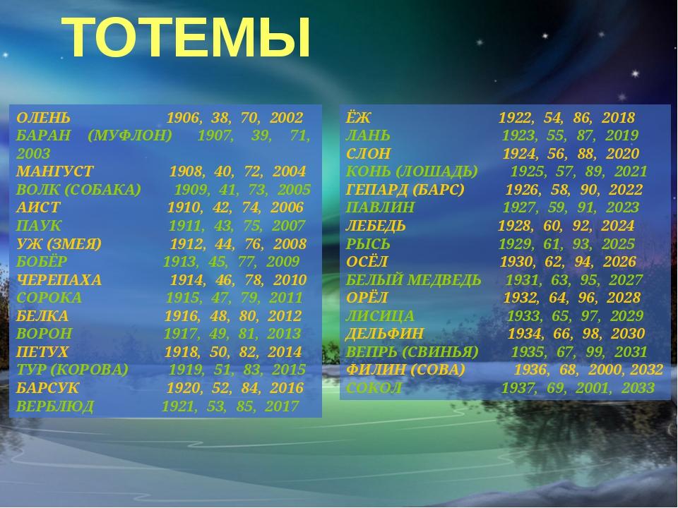 ОЛЕНЬ           1906, 38, 70, 2002 БАРАН (МУФЛОН) 1907,...