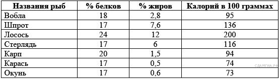 http://bio.sdamgia.ru/get_file?id=534
