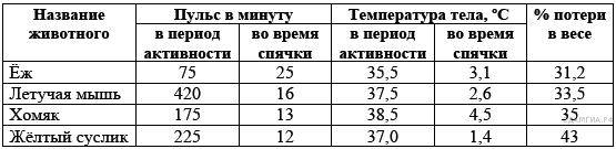 http://bio.sdamgia.ru/get_file?id=541
