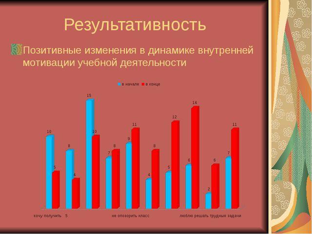 Результативность Позитивные изменения в динамике внутренней мотивации учебной...