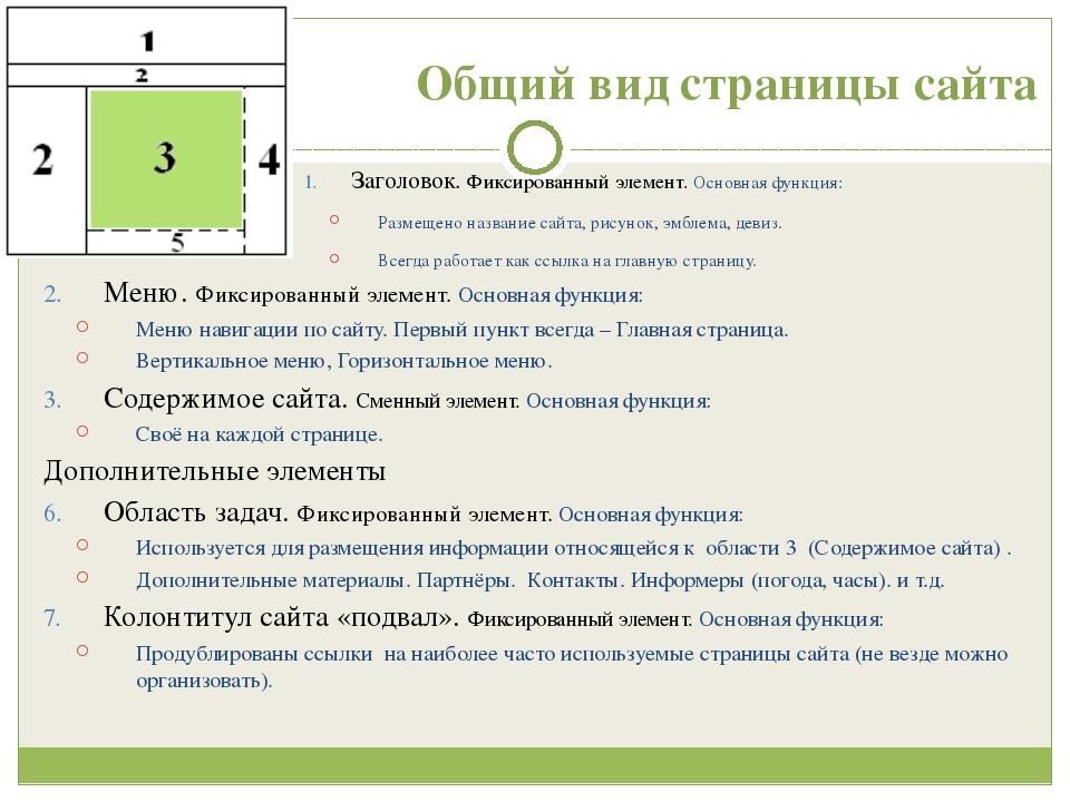 Общий вид страницы сайта Заголовок. Фиксированный элемент. Основная функция:...