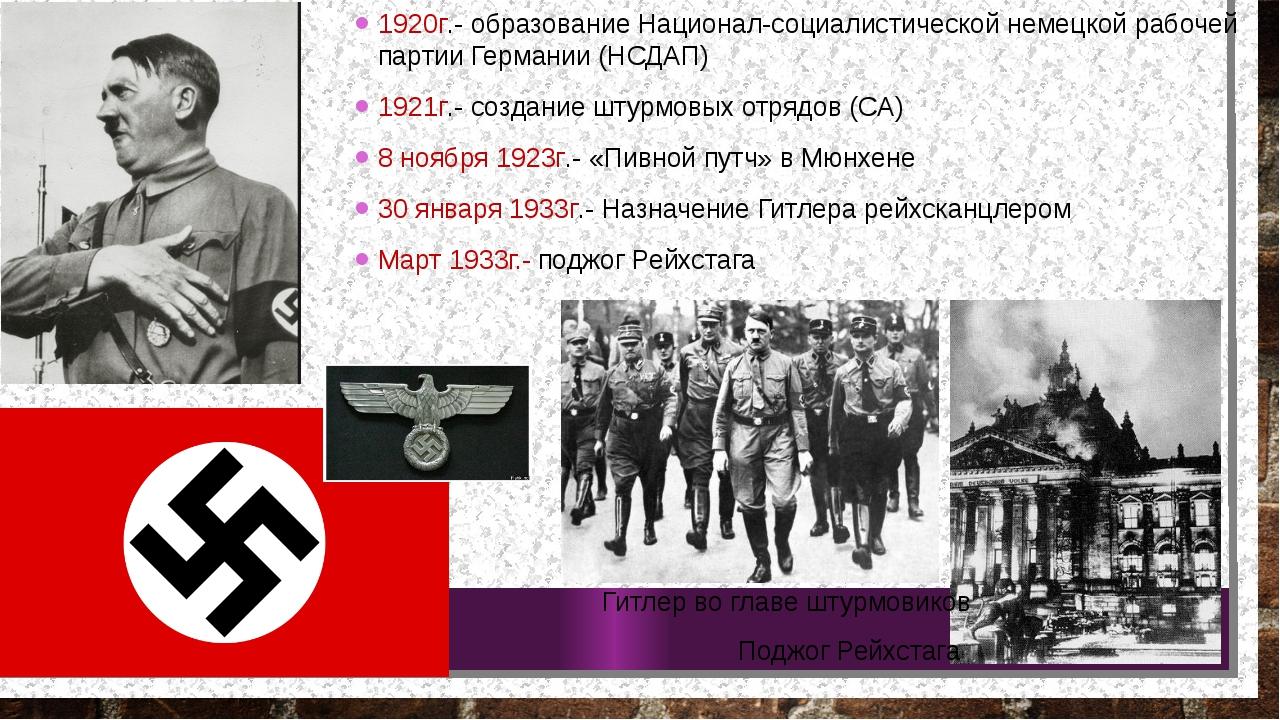 Поджог Рейхстага 1920г.- образование Национал-социалистической немецкой рабоч...