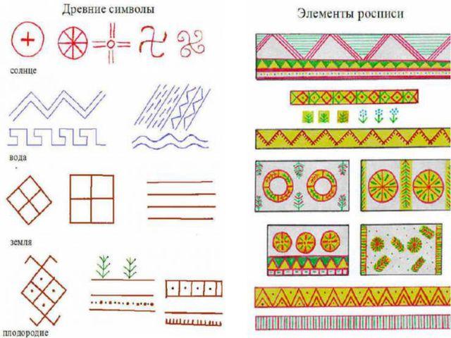 Элементы филимоновской росписи